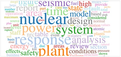 A number of words in multiple sizes and colors. Largest size words are  nuclear, response, plant, power, system, and seismic