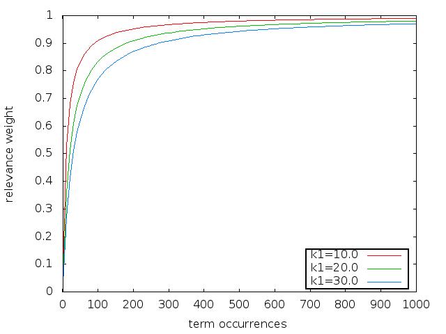 BM25_10-30